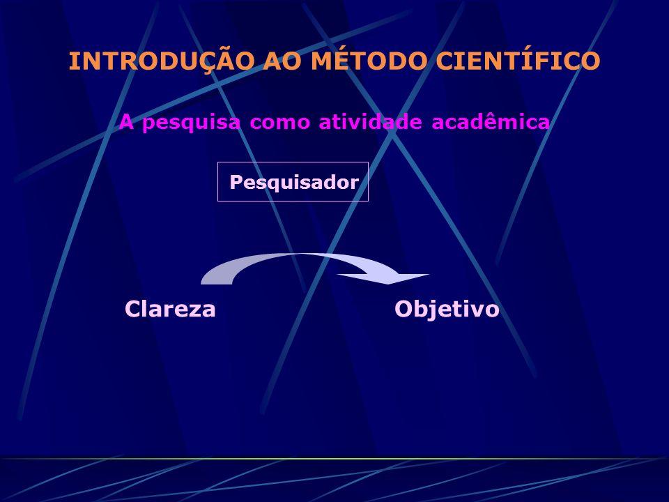 INTRODUÇÃO AO MÉTODO CIENTÍFICO A pesquisa como atividade acadêmica Pesquisador ClarezaObjetivo