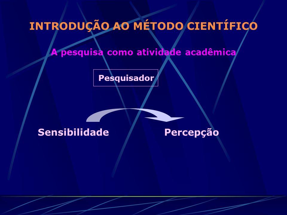 INTRODUÇÃO AO MÉTODO CIENTÍFICO A pesquisa como atividade acadêmica Pesquisador SensibilidadePercepção