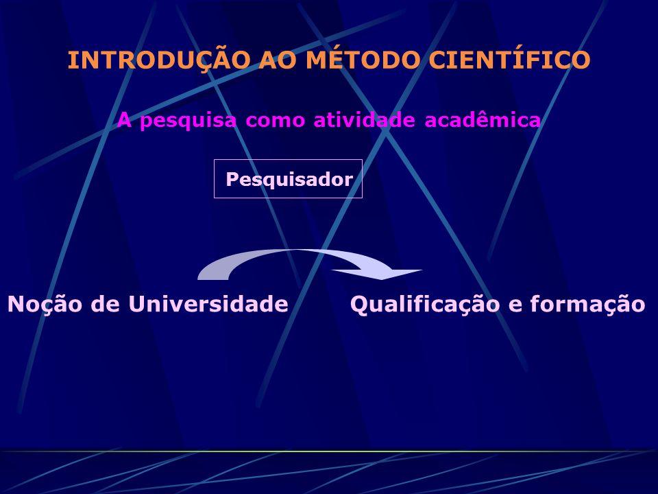 INTRODUÇÃO AO MÉTODO CIENTÍFICO A pesquisa como atividade acadêmica Pesquisador Noção de UniversidadeQualificação e formação