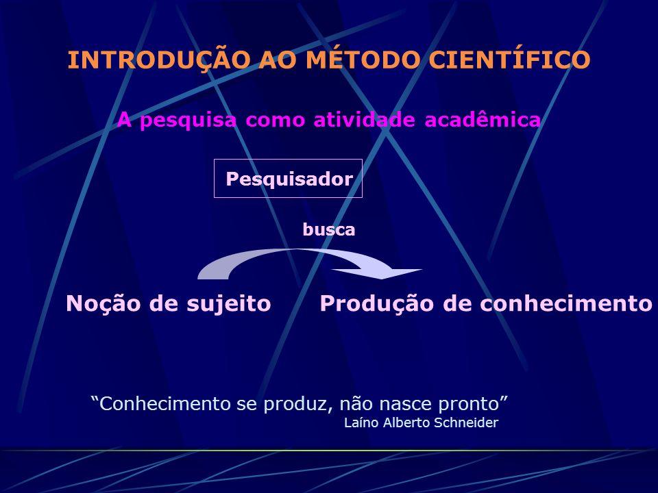 INTRODUÇÃO AO MÉTODO CIENTÍFICO A pesquisa como atividade acadêmica Pesquisador Noção de sujeitoProdução de conhecimento busca Conhecimento se produz,