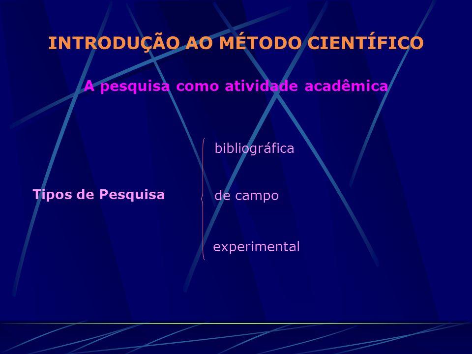 INTRODUÇÃO AO MÉTODO CIENTÍFICO A pesquisa como atividade acadêmica Tipos de Pesquisa bibliográfica de campo experimental