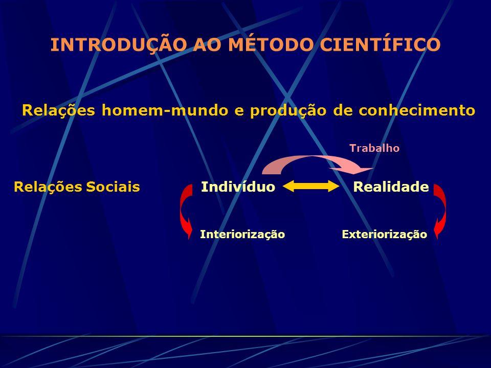 INTRODUÇÃO AO MÉTODO CIENTÍFICO Relações homem-mundo e produção de conhecimento Trabalho Relações SociaisIndivíduoRealidade InteriorizaçãoExteriorizaç