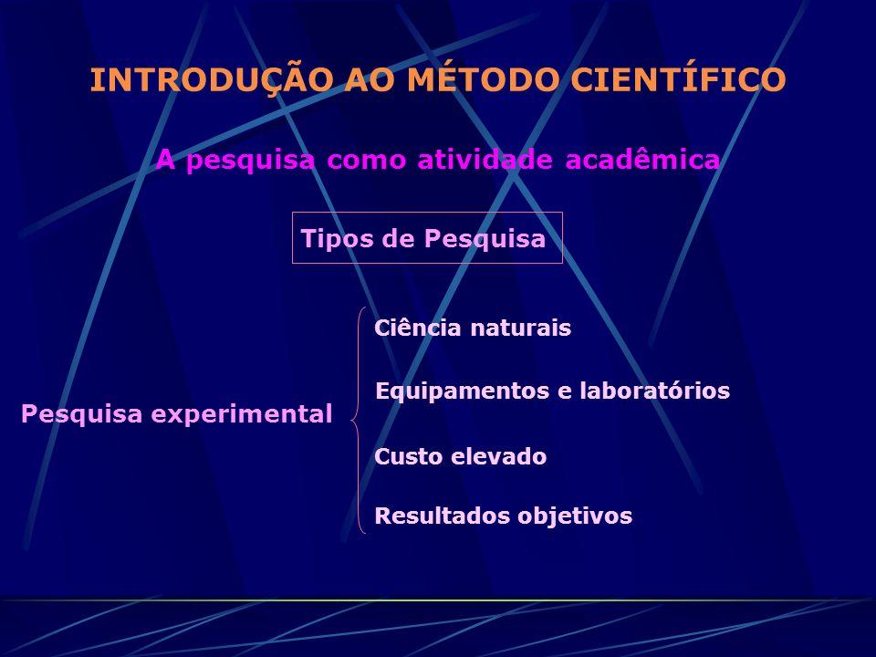 INTRODUÇÃO AO MÉTODO CIENTÍFICO A pesquisa como atividade acadêmica Tipos de Pesquisa Pesquisa experimental Equipamentos e laboratórios Resultados obj