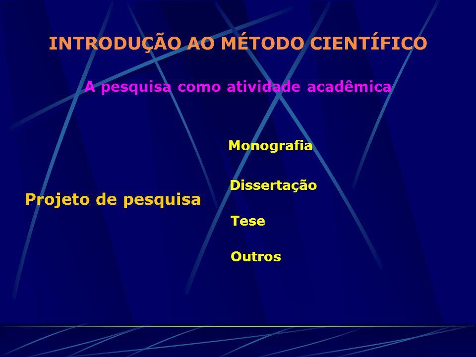 INTRODUÇÃO AO MÉTODO CIENTÍFICO A pesquisa como atividade acadêmica Projeto de pesquisa Monografia Dissertação Tese Outros