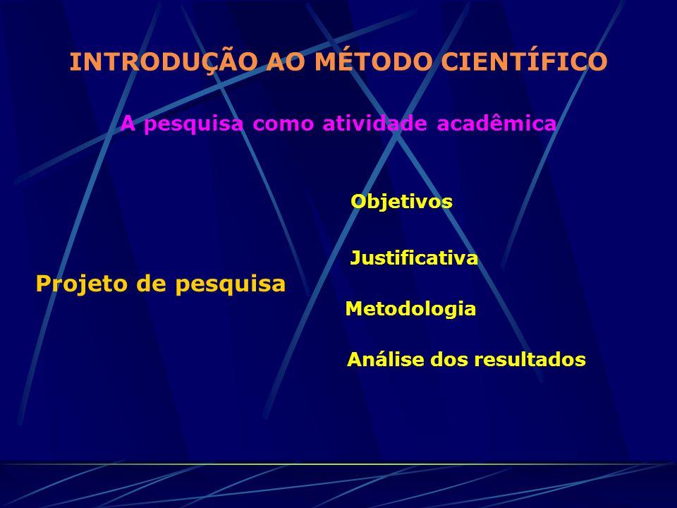 INTRODUÇÃO AO MÉTODO CIENTÍFICO A pesquisa como atividade acadêmica Projeto de pesquisa Objetivos Justificativa Metodologia Análise dos resultados