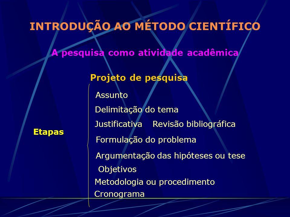 INTRODUÇÃO AO MÉTODO CIENTÍFICO A pesquisa como atividade acadêmica Projeto de pesquisa Formulação do problema Etapas Assunto Delimitação do tema Just
