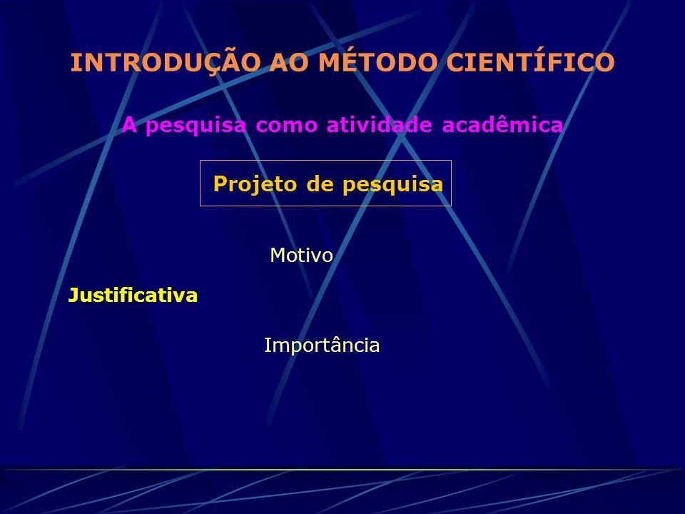 INTRODUÇÃO AO MÉTODO CIENTÍFICO A pesquisa como atividade acadêmica Projeto de pesquisa Justificativa Motivo Importância