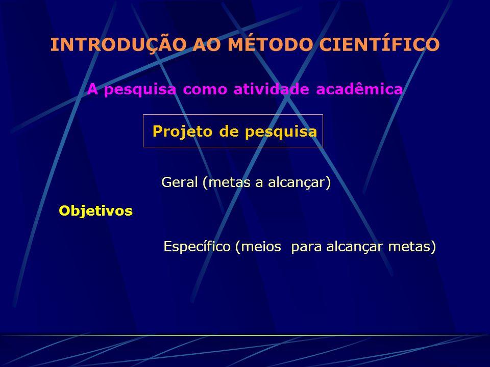 INTRODUÇÃO AO MÉTODO CIENTÍFICO A pesquisa como atividade acadêmica Projeto de pesquisa Objetivos Geral (metas a alcançar) Específico (meios para alca