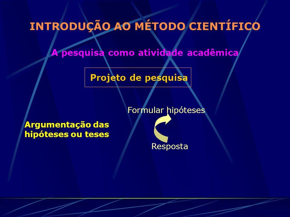 INTRODUÇÃO AO MÉTODO CIENTÍFICO A pesquisa como atividade acadêmica Projeto de pesquisa Argumentação das hipóteses ou teses Resposta Formular hipótese