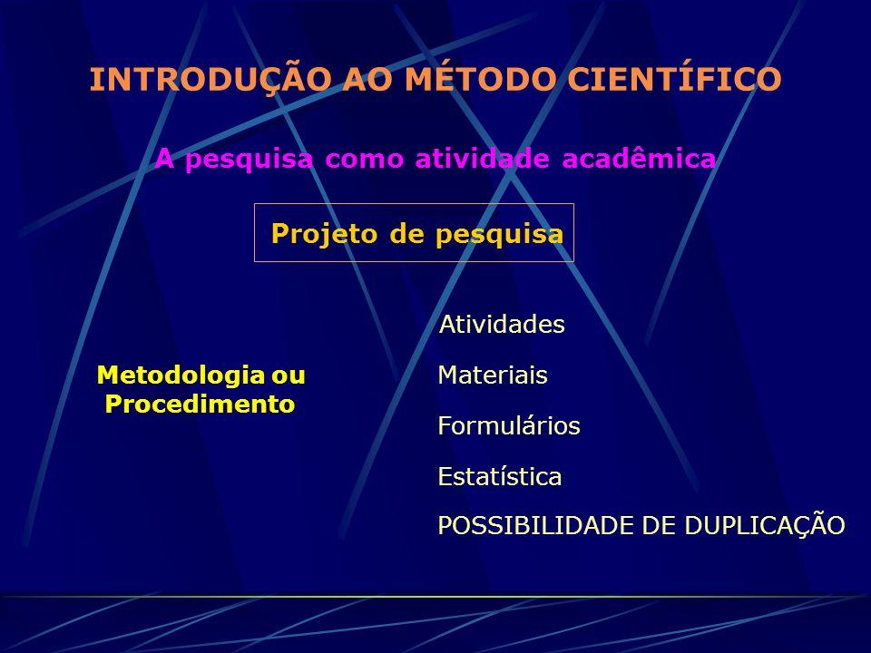 INTRODUÇÃO AO MÉTODO CIENTÍFICO A pesquisa como atividade acadêmica Projeto de pesquisa Metodologia ou Procedimento Materiais Atividades Formulários E