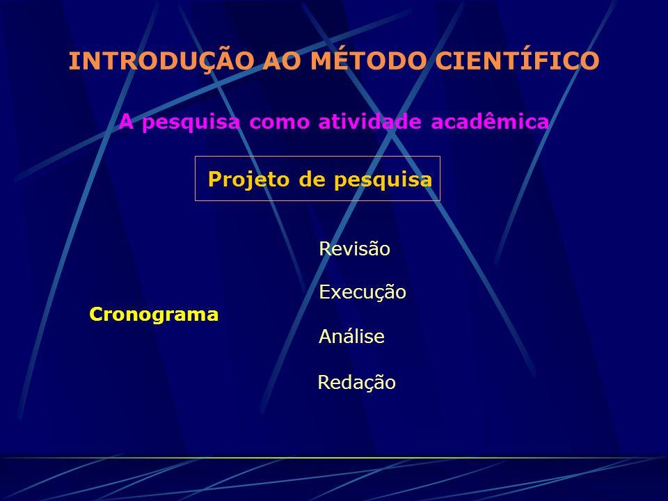 INTRODUÇÃO AO MÉTODO CIENTÍFICO A pesquisa como atividade acadêmica Projeto de pesquisa Cronograma Execução Revisão Análise Redação