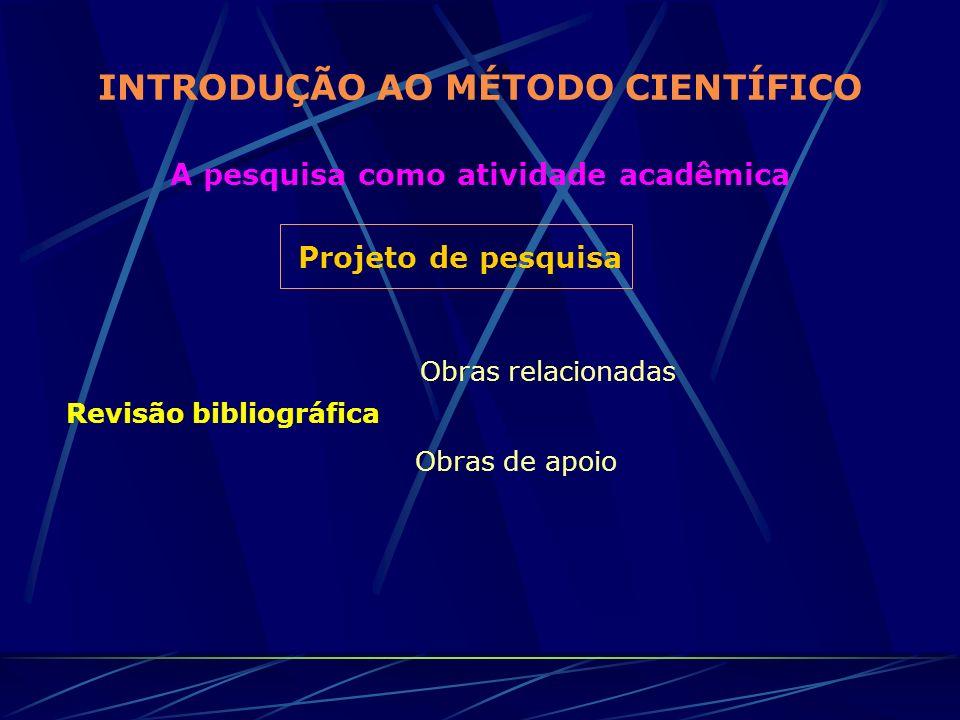 INTRODUÇÃO AO MÉTODO CIENTÍFICO A pesquisa como atividade acadêmica Projeto de pesquisa Revisão bibliográfica Obras relacionadas Obras de apoio