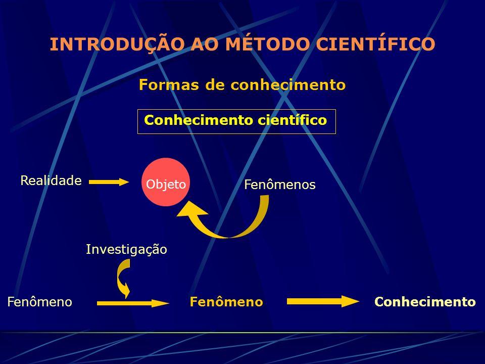 INTRODUÇÃO AO MÉTODO CIENTÍFICO Formas de conhecimento Realidade Conhecimento científico Objeto Fenômenos Fenômeno Investigação FenômenoConhecimento