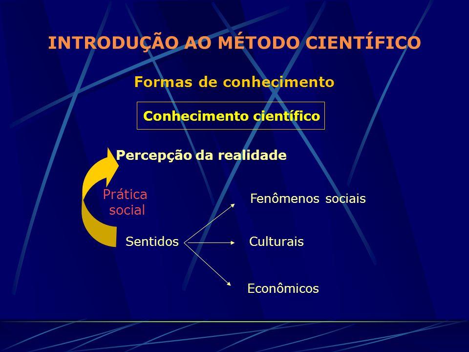INTRODUÇÃO AO MÉTODO CIENTÍFICO Formas de conhecimento Conhecimento científico Percepção da realidade Sentidos Fenômenos sociais Culturais Econômicos