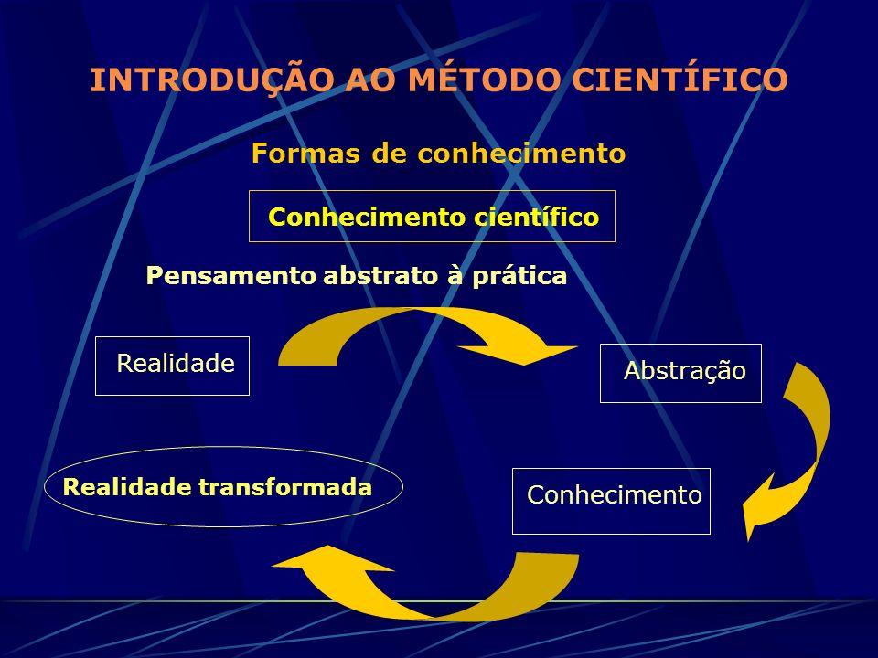 INTRODUÇÃO AO MÉTODO CIENTÍFICO Formas de conhecimento Conhecimento científico Pensamento abstrato à prática Realidade Abstração Conhecimento Realidad