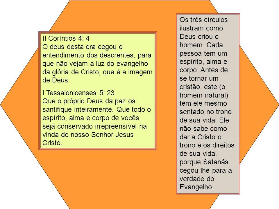 II Coríntios 4: 4 O deus desta era cegou o entendimento dos descrentes, para que não vejam a luz do evangelho da glória de Cristo, que é a imagem de Deus.