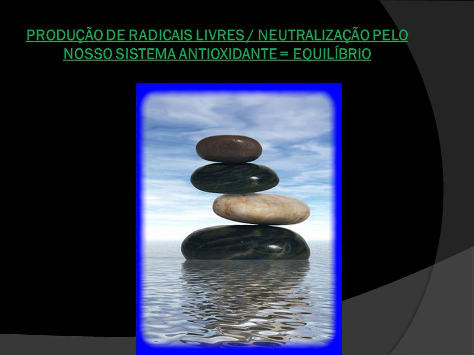 PRODUÇÃO DE RADICAIS LIVRES / NEUTRALIZAÇÃO PELO NOSSO SISTEMA ANTIOXIDANTE = EQUILÍBRIO
