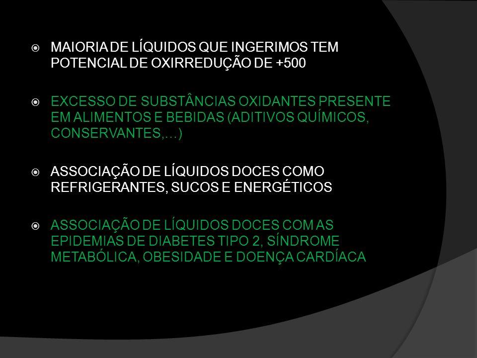 MAIORIA DE LÍQUIDOS QUE INGERIMOS TEM POTENCIAL DE OXIRREDUÇÃO DE +500 EXCESSO DE SUBSTÂNCIAS OXIDANTES PRESENTE EM ALIMENTOS E BEBIDAS (ADITIVOS QUÍM