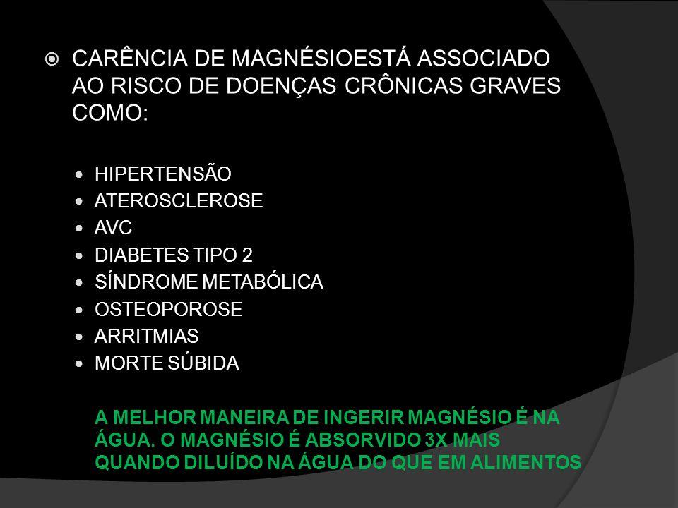 CARÊNCIA DE MAGNÉSIOESTÁ ASSOCIADO AO RISCO DE DOENÇAS CRÔNICAS GRAVES COMO: HIPERTENSÃO ATEROSCLEROSE AVC DIABETES TIPO 2 SÍNDROME METABÓLICA OSTEOPO