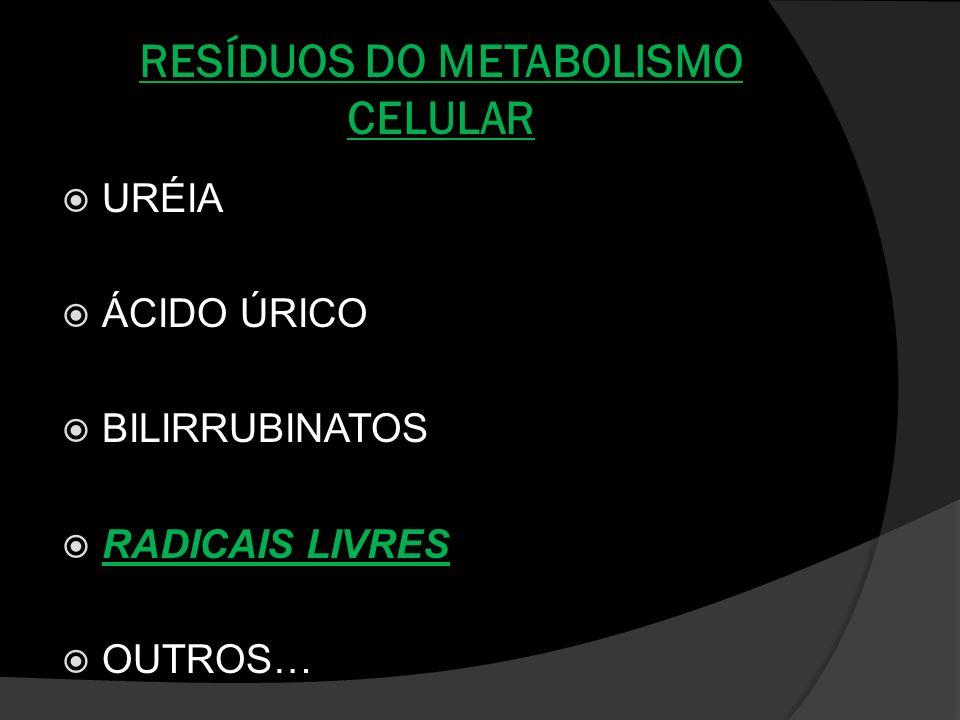 RESÍDUOS DO METABOLISMO CELULAR URÉIA ÁCIDO ÚRICO BILIRRUBINATOS RADICAIS LIVRES OUTROS…