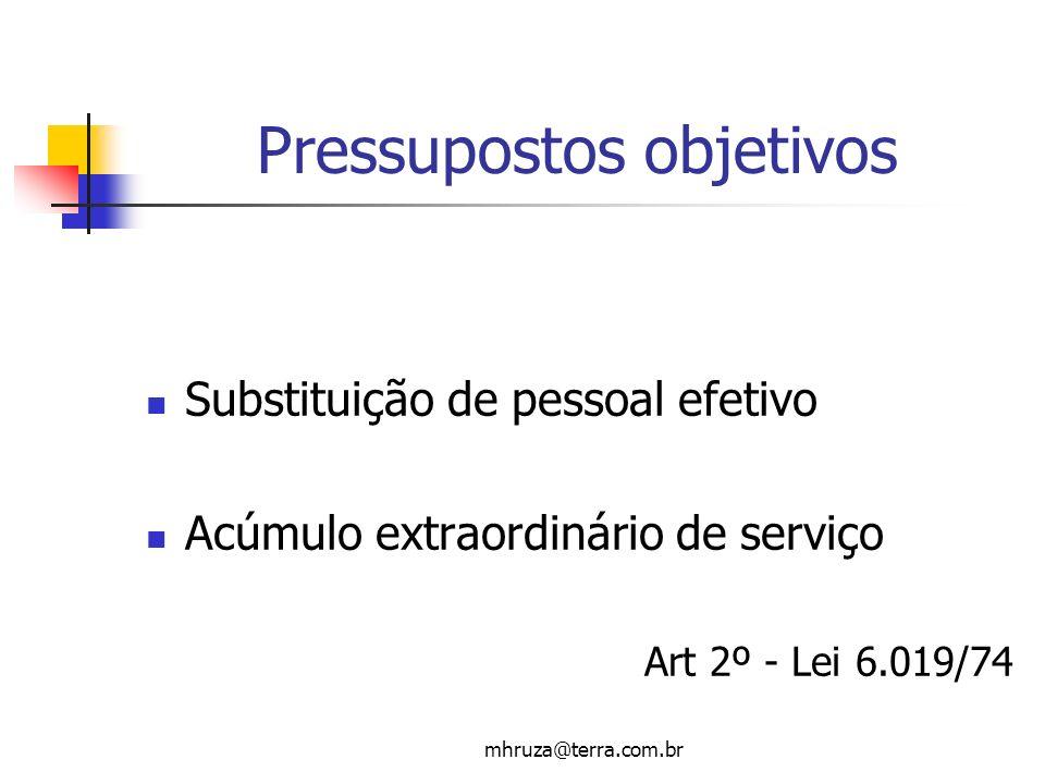 mhruza@terra.com.br Pressupostos objetivos Substituição de pessoal efetivo Acúmulo extraordinário de serviço Art 2º - Lei 6.019/74