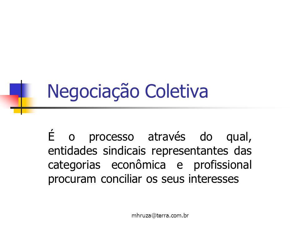 mhruza@terra.com.br Negociação Coletiva É o processo através do qual, entidades sindicais representantes das categorias econômica e profissional procu