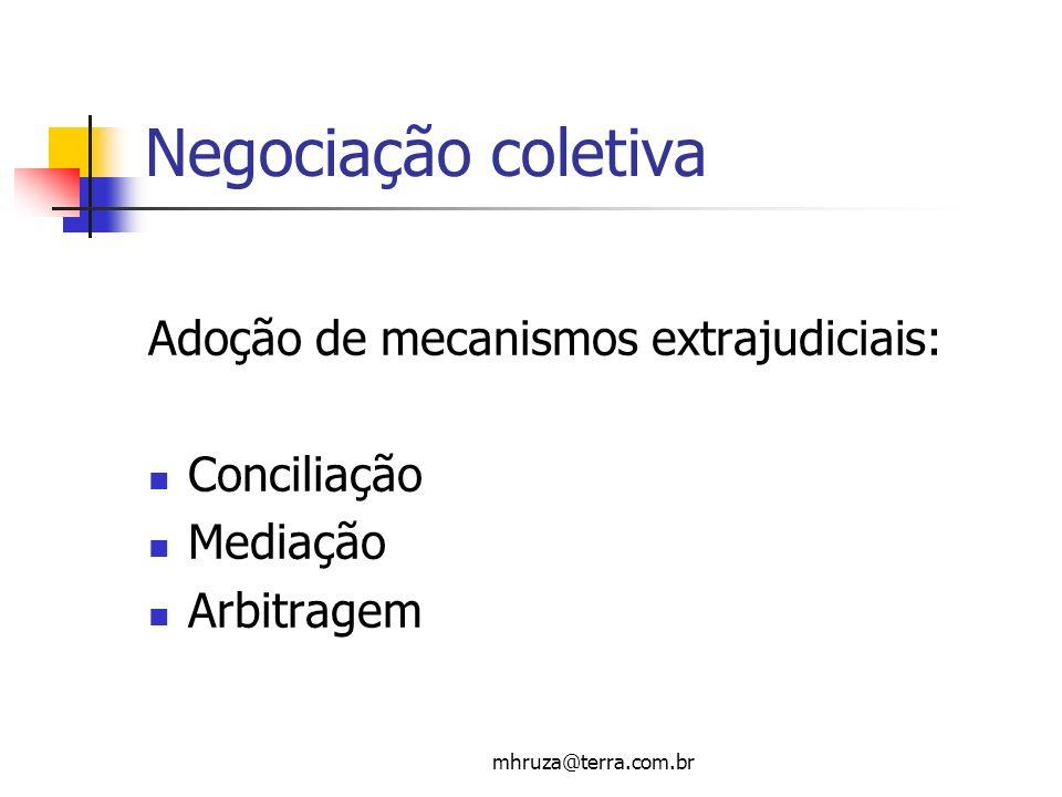 mhruza@terra.com.br Negociação coletiva Adoção de mecanismos extrajudiciais: Conciliação Mediação Arbitragem