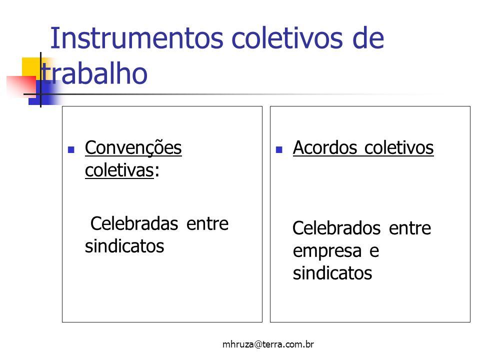 mhruza@terra.com.br Instrumentos coletivos de trabalho Convenções coletivas: Celebradas entre sindicatos Acordos coletivos Celebrados entre empresa e