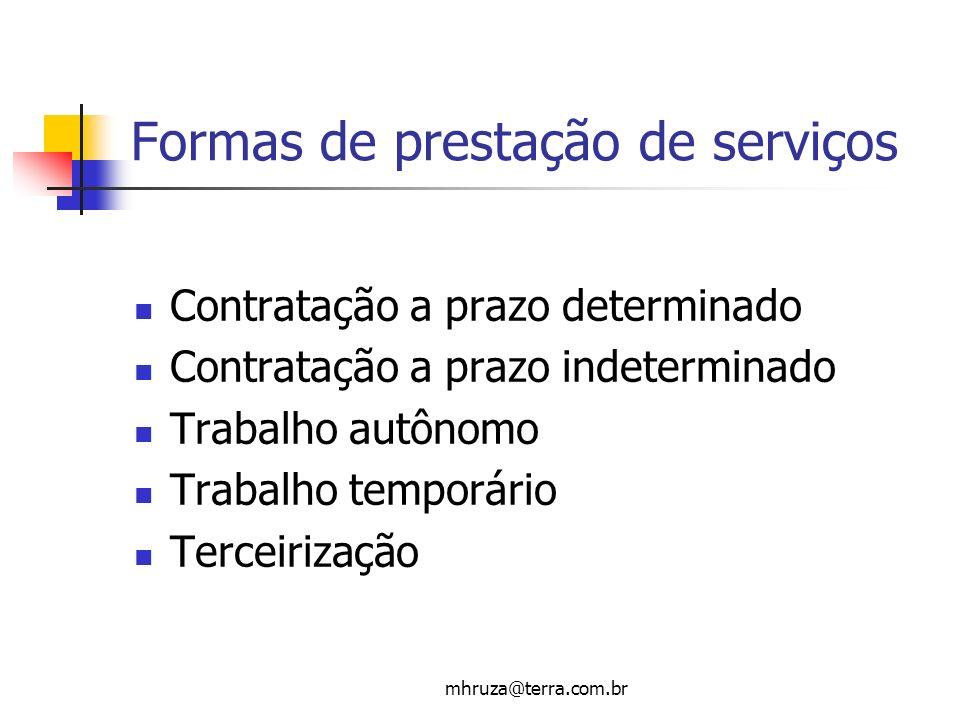 mhruza@terra.com.br Formas de prestação de serviços Contratação a prazo determinado Contratação a prazo indeterminado Trabalho autônomo Trabalho tempo