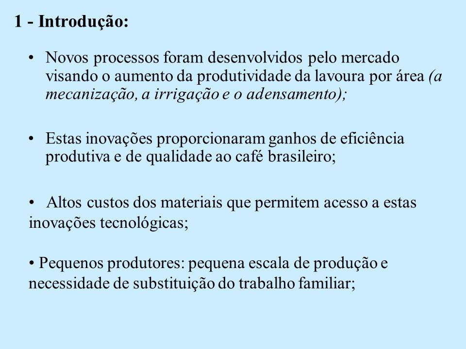1 - Introdução: Crescente interesse dos pequenos cafeicultores sobre os diferentes modelos agroecológicos; Capacidade de reduzir os custos diretos de produção.