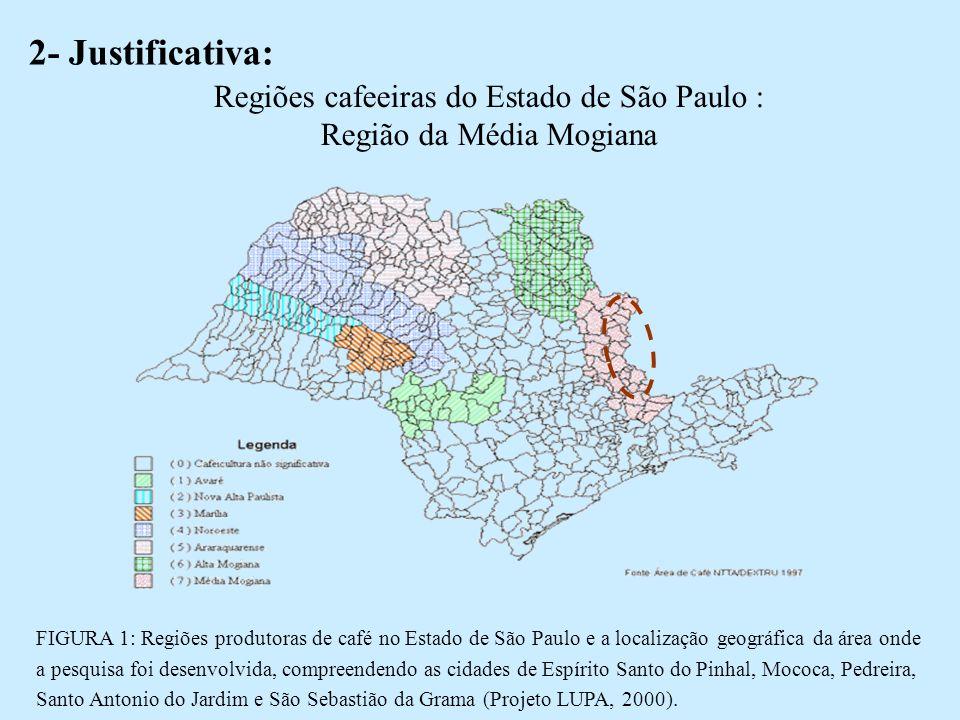 6 - Resultados: FIGURA 6.1 – Diagrama do fluxo de recursos naturais, materiais e serviços da Fazenda Ambiental Fortaleza.