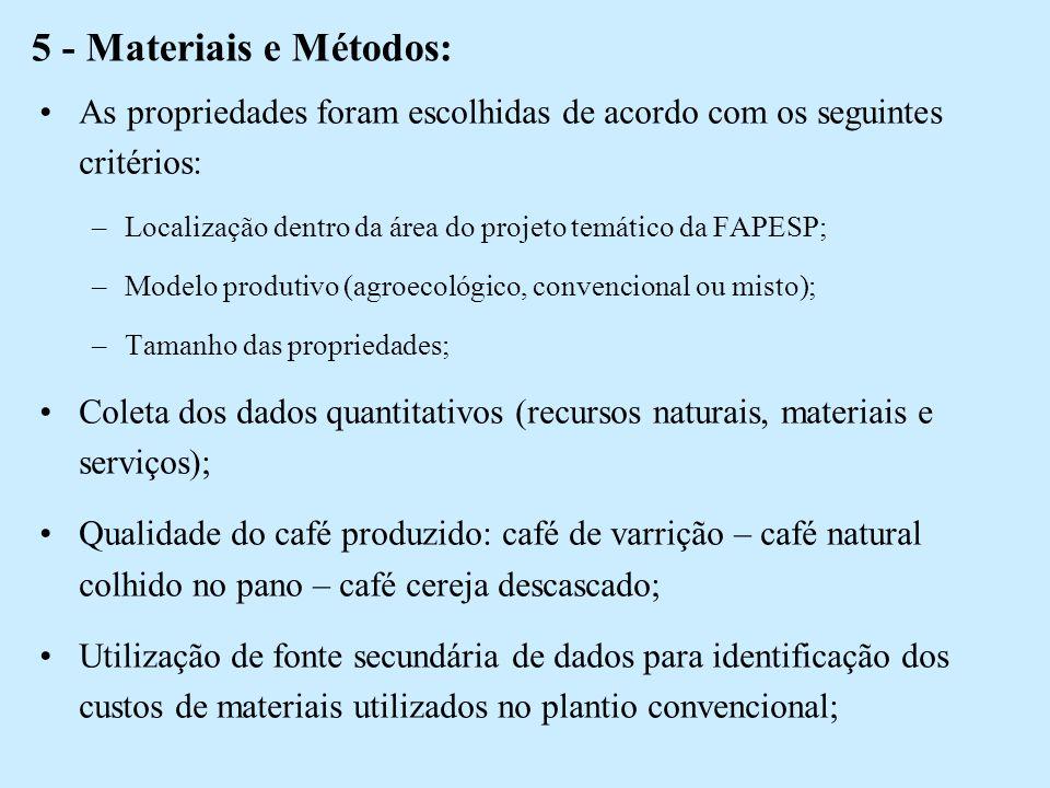 5 - Materiais e Métodos: As propriedades foram escolhidas de acordo com os seguintes critérios: –Localização dentro da área do projeto temático da FAPESP; –Modelo produtivo (agroecológico, convencional ou misto); –Tamanho das propriedades; Coleta dos dados quantitativos (recursos naturais, materiais e serviços); Qualidade do café produzido: café de varrição – café natural colhido no pano – café cereja descascado; Utilização de fonte secundária de dados para identificação dos custos de materiais utilizados no plantio convencional;