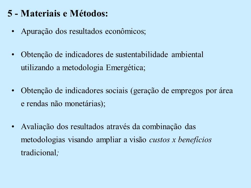 5 - Materiais e Métodos: Apuração dos resultados econômicos; Obtenção de indicadores de sustentabilidade ambiental utilizando a metodologia Emergética; Obtenção de indicadores sociais (geração de empregos por área e rendas não monetárias); Avaliação dos resultados através da combinação das metodologias visando ampliar a visão custos x benefícios tradicional;