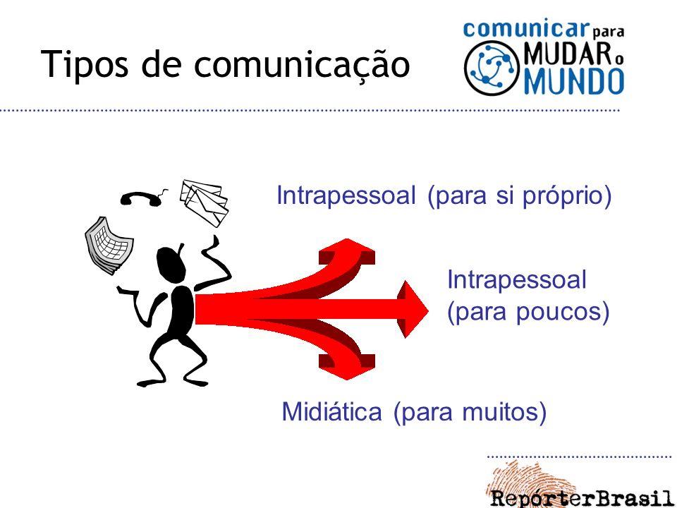 Tipos de comunicação Intrapessoal (para si próprio) Intrapessoal (para poucos) Midiática (para muitos)
