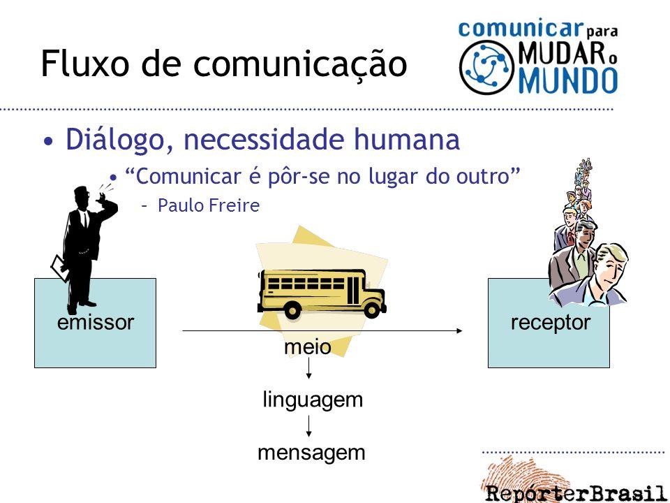 Fluxo de comunicação Diálogo, necessidade humana Comunicar é pôr-se no lugar do outro –Paulo Freire emissorreceptor meio linguagem mensagem
