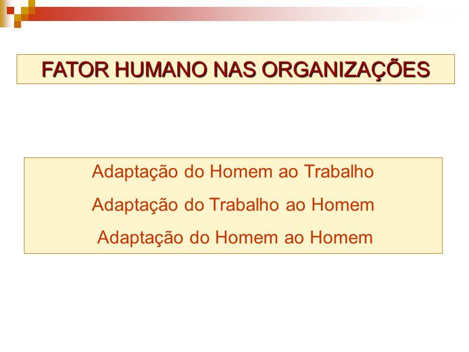 FATOR HUMANO NAS ORGANIZAÇÕES Adaptação do Homem ao Trabalho Adaptação do Trabalho ao Homem Adaptação do Homem ao Homem