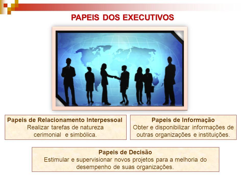 PAPEIS DOS EXECUTIVOS Papeis de Decisão Estimular e supervisionar novos projetos para a melhoria do desempenho de suas organizações. Papeis de Relacio