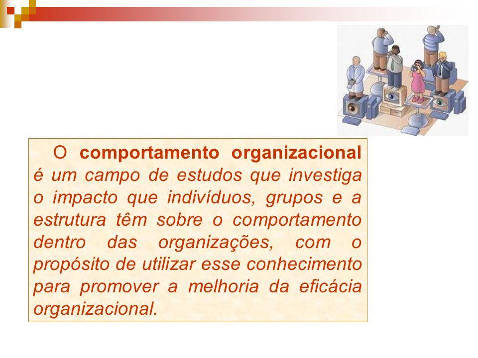 O comportamento organizacional é um campo de estudos que investiga o impacto que indivíduos, grupos e a estrutura têm sobre o comportamento dentro das