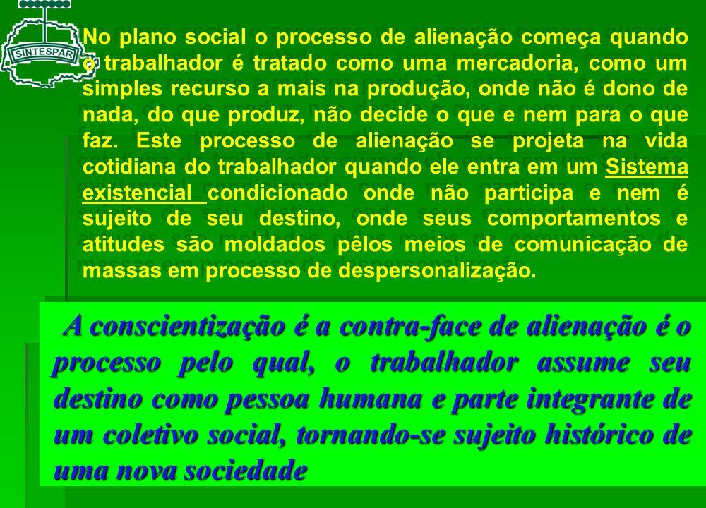 ALIENAÇÃO Consiste na privação de um direito ou de uma qualidade do homem, tanto no sentido psicológico, como no social.