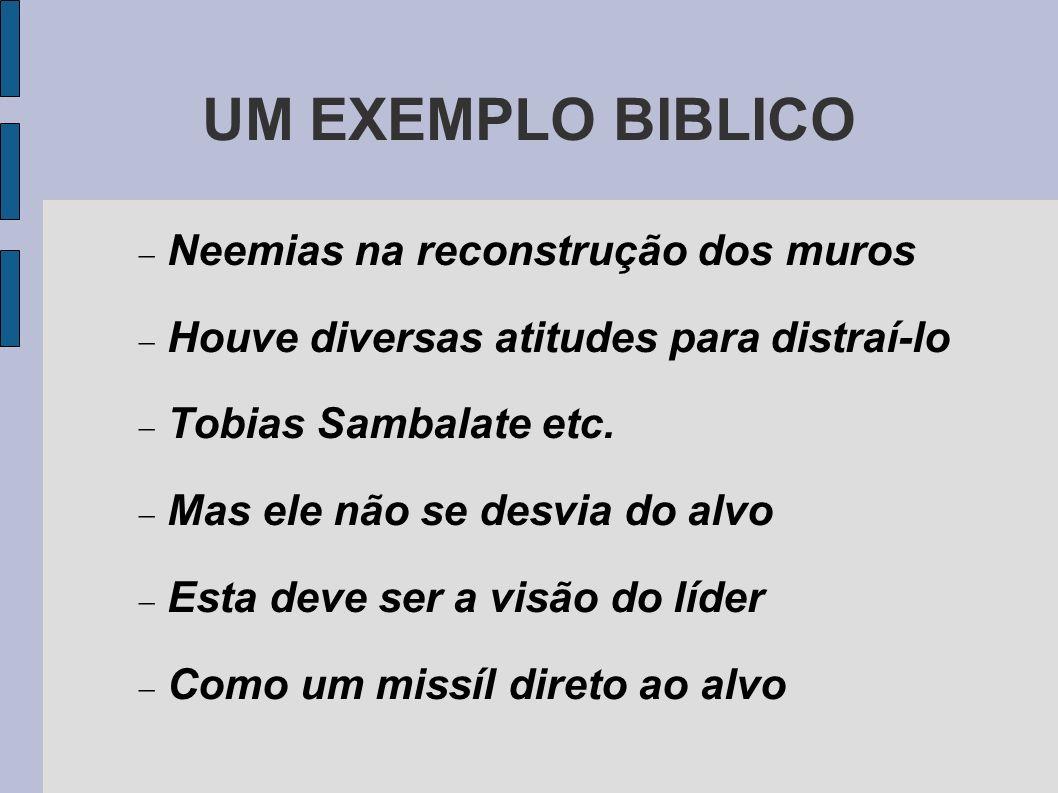 UM EXEMPLO BIBLICO Neemias na reconstrução dos muros Houve diversas atitudes para distraí-lo Tobias Sambalate etc.