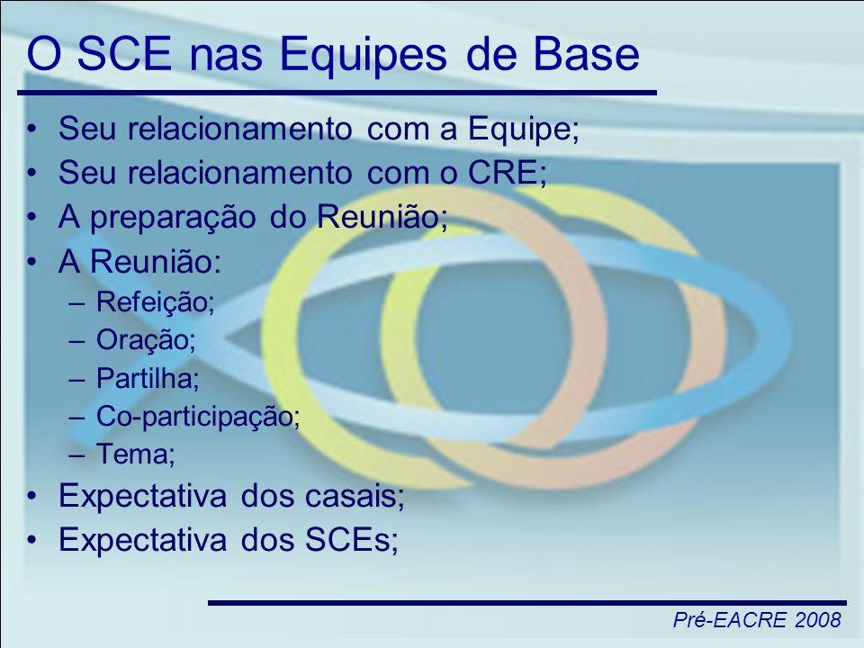 Pré-EACRE 2008 O SCE nas Equipes de Base Seu relacionamento com a Equipe; Seu relacionamento com o CRE; A preparação do Reunião; A Reunião: –Refeição; –Oração; –Partilha; –Co-participação; –Tema; Expectativa dos casais; Expectativa dos SCEs;