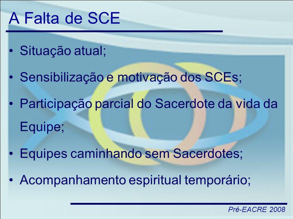 Pré-EACRE 2008 A Falta de SCE Situação atual; Sensibilização e motivação dos SCEs; Participação parcial do Sacerdote da vida da Equipe; Equipes caminh