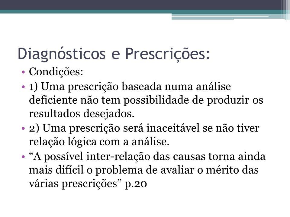 Diagnósticos e Prescrições: Condições: 1) Uma prescrição baseada numa análise deficiente não tem possibilidade de produzir os resultados desejados. 2)
