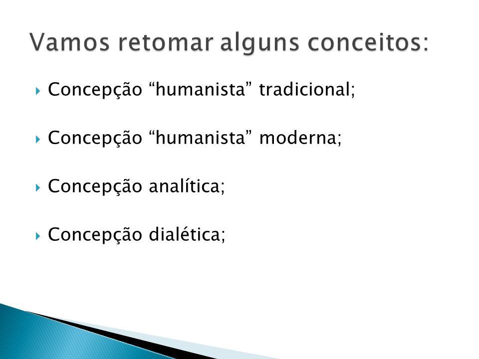 Concepção humanista tradicional; Concepção humanista moderna; Concepção analítica; Concepção dialética;