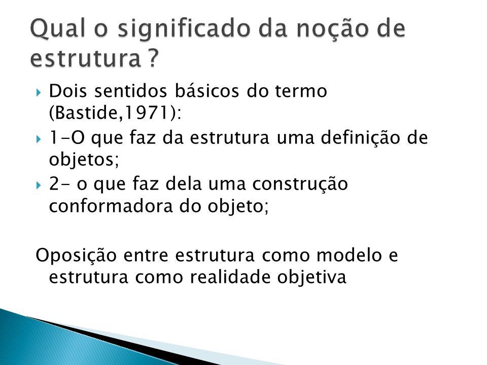 Dois sentidos básicos do termo (Bastide,1971): 1-O que faz da estrutura uma definição de objetos; 2- o que faz dela uma construção conformadora do obj