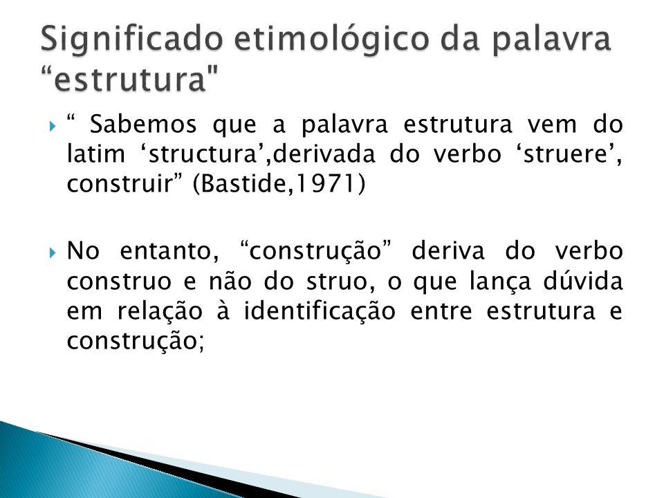 Sabemos que a palavra estrutura vem do latim structura,derivada do verbo struere, construir (Bastide,1971) No entanto, construção deriva do verbo cons
