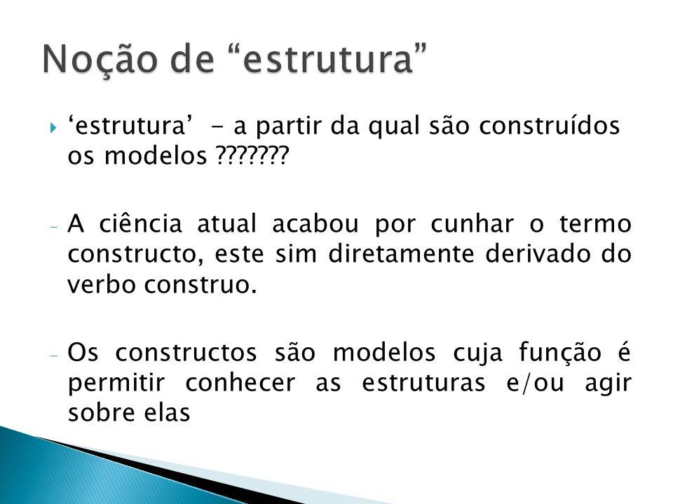 estrutura - a partir da qual são construídos os modelos ??????? - A ciência atual acabou por cunhar o termo constructo, este sim diretamente derivado