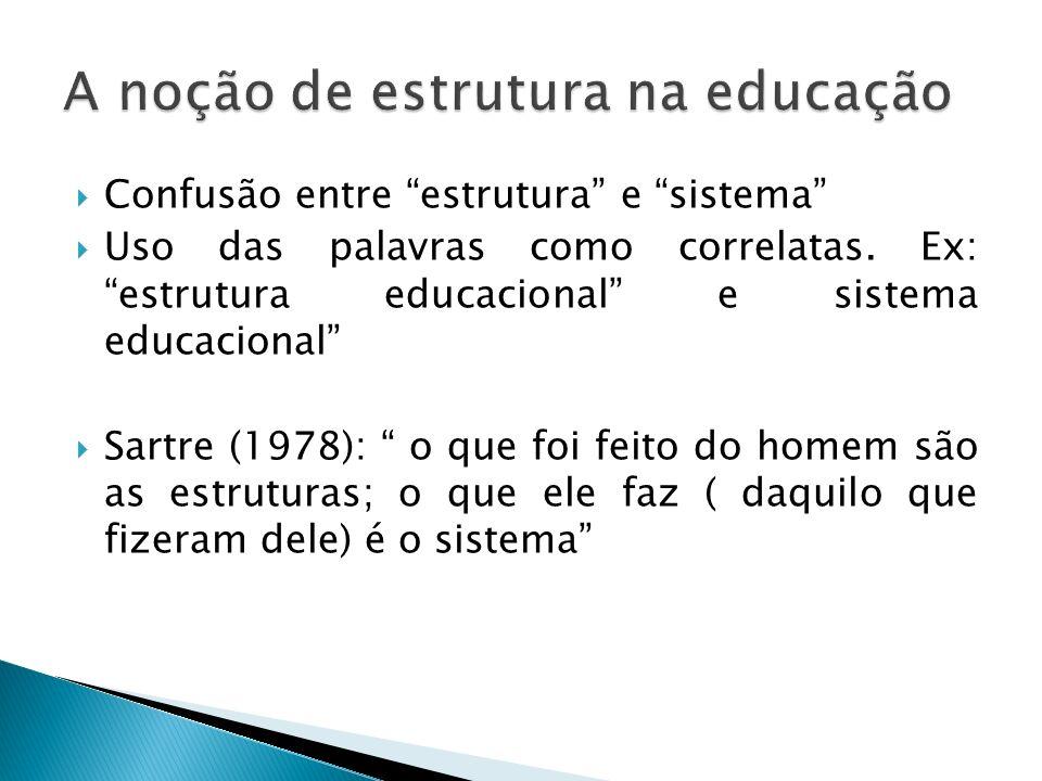 Confusão entre estrutura e sistema Uso das palavras como correlatas. Ex: estrutura educacional e sistema educacional Sartre (1978): o que foi feito do
