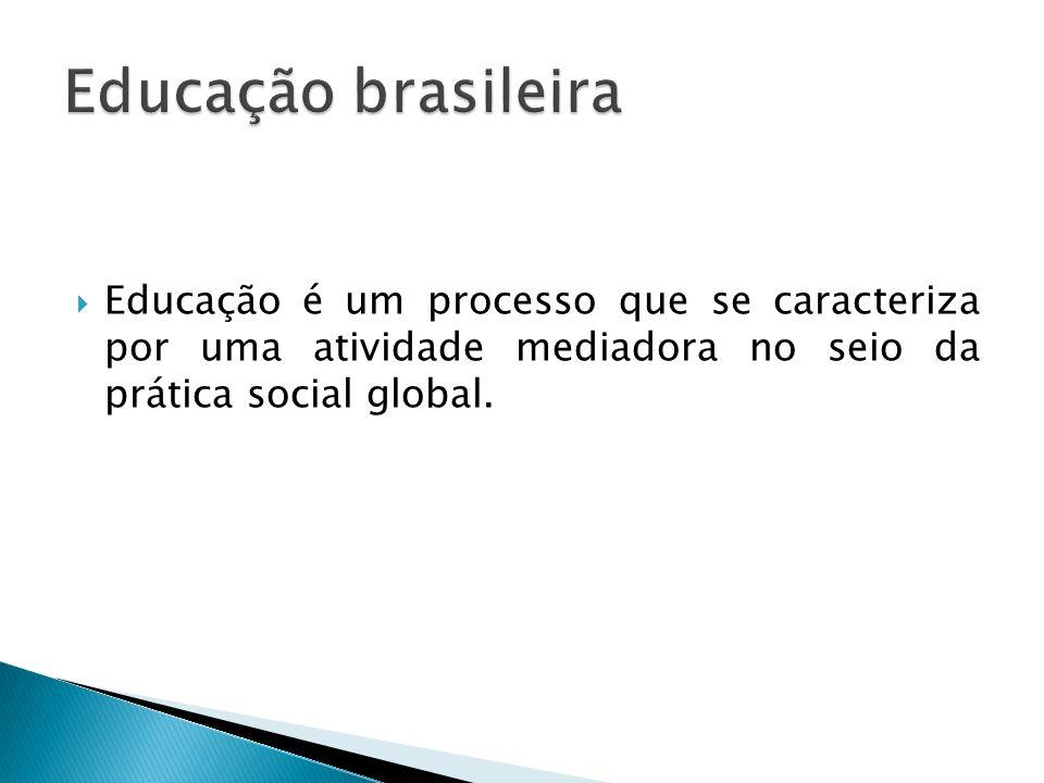 Educação é um processo que se caracteriza por uma atividade mediadora no seio da prática social global.