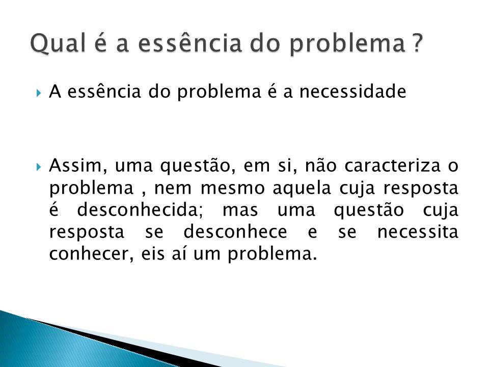 A essência do problema é a necessidade Assim, uma questão, em si, não caracteriza o problema, nem mesmo aquela cuja resposta é desconhecida; mas uma q